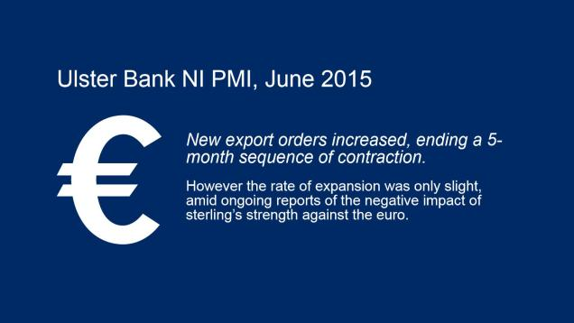 Graphic showing that the stregnth of sterling against the euro has been impacting NI exporters