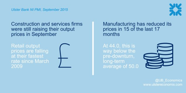 Infographic showing that which sectors were raising and lowering prices in September