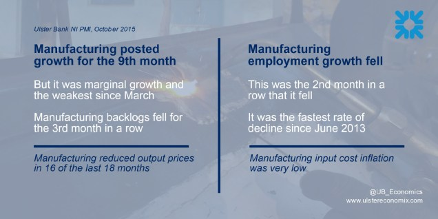 Graphic showing that the NI manufacturing sector posted growth for the 9th month