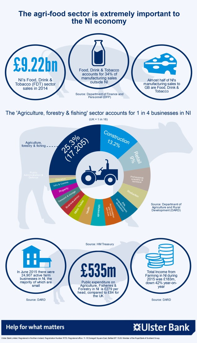 ulster-bank-agri-food-ni-2016(4)