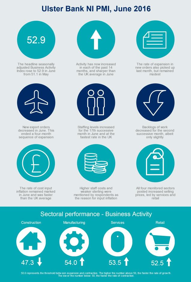 Infographic PMI June 2016-1