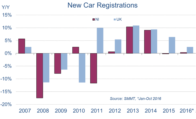 car-registrations