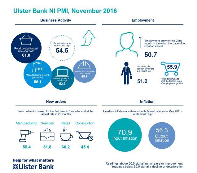 infographic-pmi-november-2016