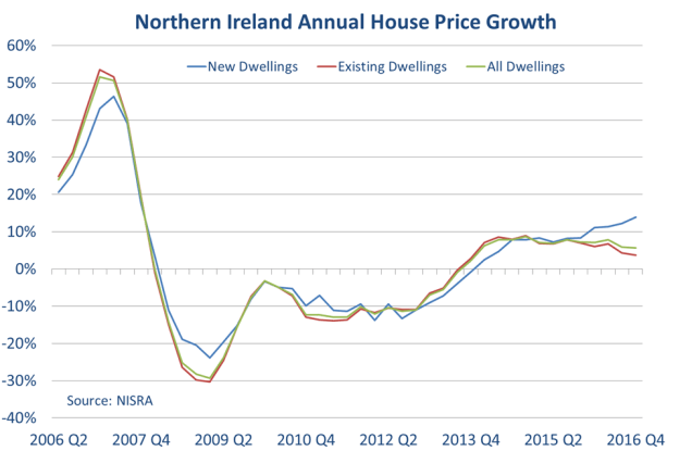 Housing Price Chart.png