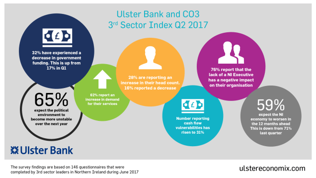 Infographic 3rd sector index (1).png