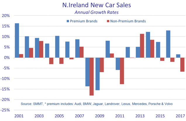 ni new car sales 2.png