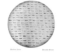 Historical Woven Linen