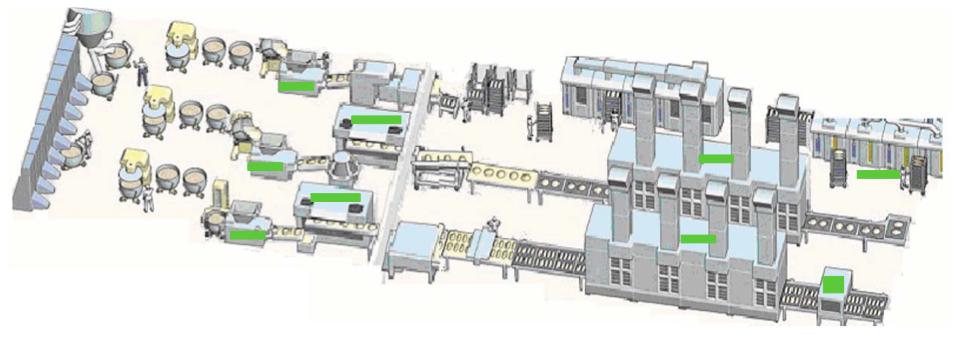 SistemasdeMonitoreo deEnergía Industrial en LíneasdeProducción