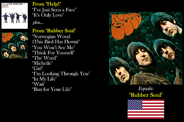 Rubber Soul US Guide