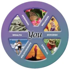 Ultimate Destiny University Playshops Logo - Strategic Marketecture