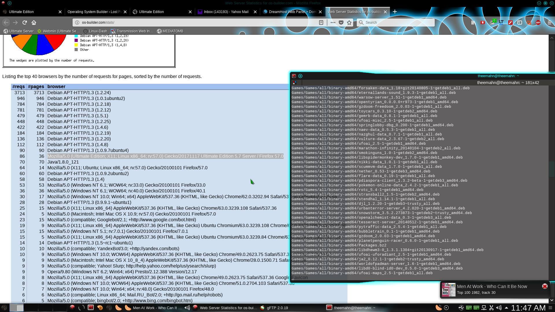 Скачать линукс сервер на русском