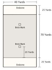 Ultimate field dimensions and size