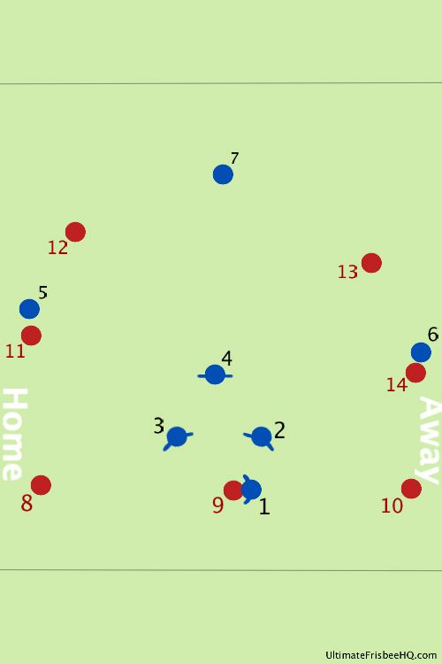 force diagram frisbee force diagram rocket re entry the cup - defensive zone plays - ultimate frisbee hq #7