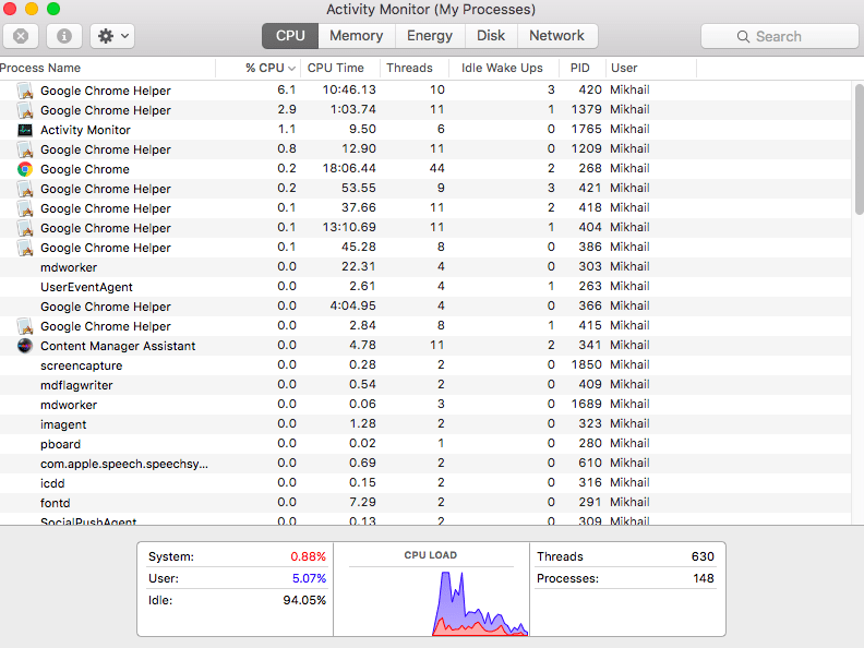 speed up your mac - activity monitor