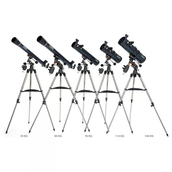 Telescope Model Varieties