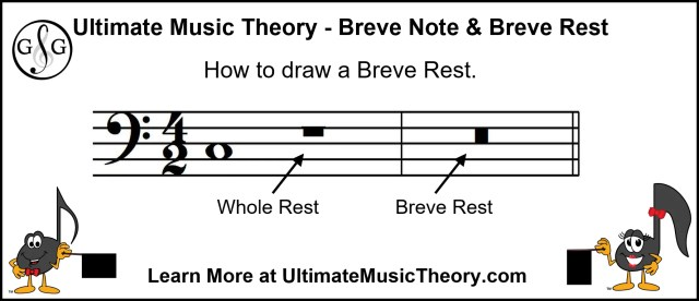 Breve Note and Breve Rest - Ultimate Music Theory