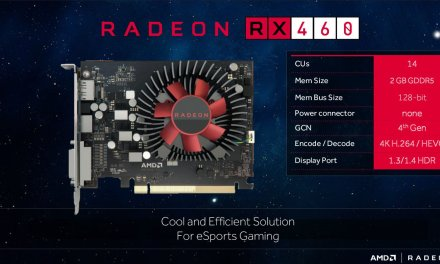 AMD Radeon RX 460 für 4K Streaming ab 119 Euro erhältlich