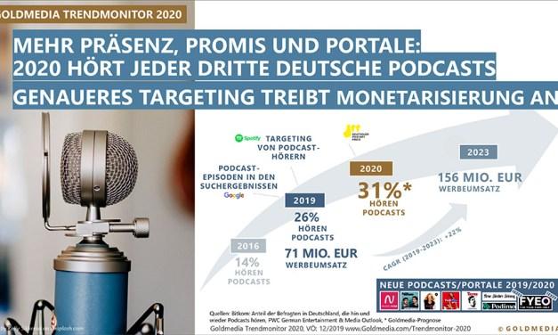 Podcasts voll auf Wachstumskurs:  71 Millionen Euro Umsatz in 2019