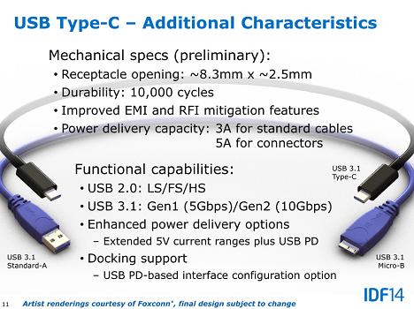 Ultra HD: MHL überträgt 4K-Signal über USB Type C