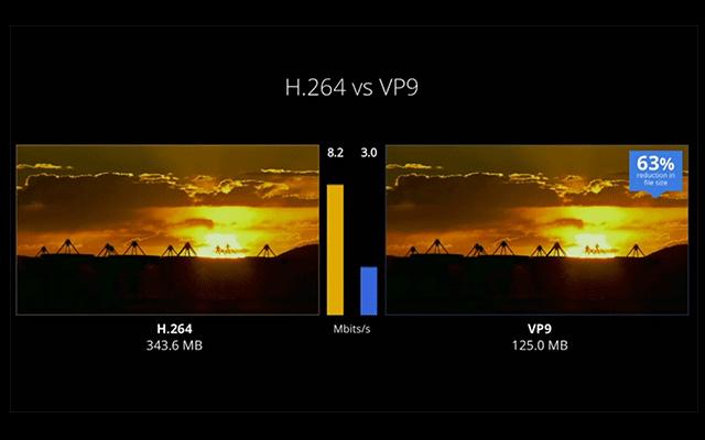 Auf dem Weg zu 4K – Google setzt bei YouTube auf VP9