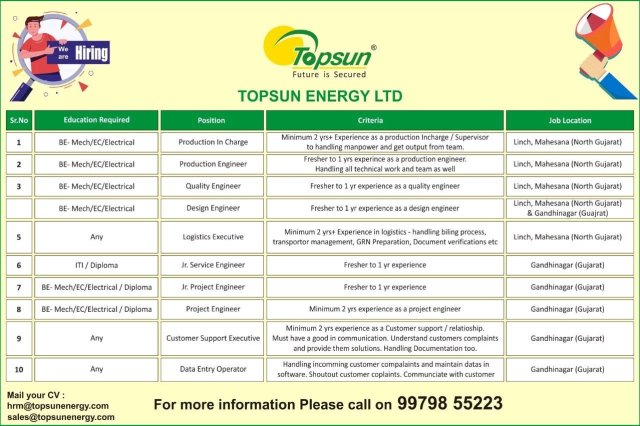 Topsun Energy Limited Hiring  BE BTech Diploma Electrical  Mechanical Electronic Engineer