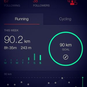 Run Mileage Complete!