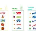 brand-footprint-2020-ultravioleta