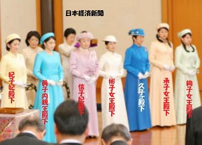 2018年歌会始女性皇族方