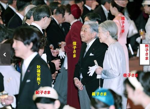 天皇陛下茶会秋篠宮殿下紀子さま眞子さま佳子さま信子さま彬子さま瑤子さま