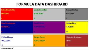 The first design concept of the F1 Data Dashboard.