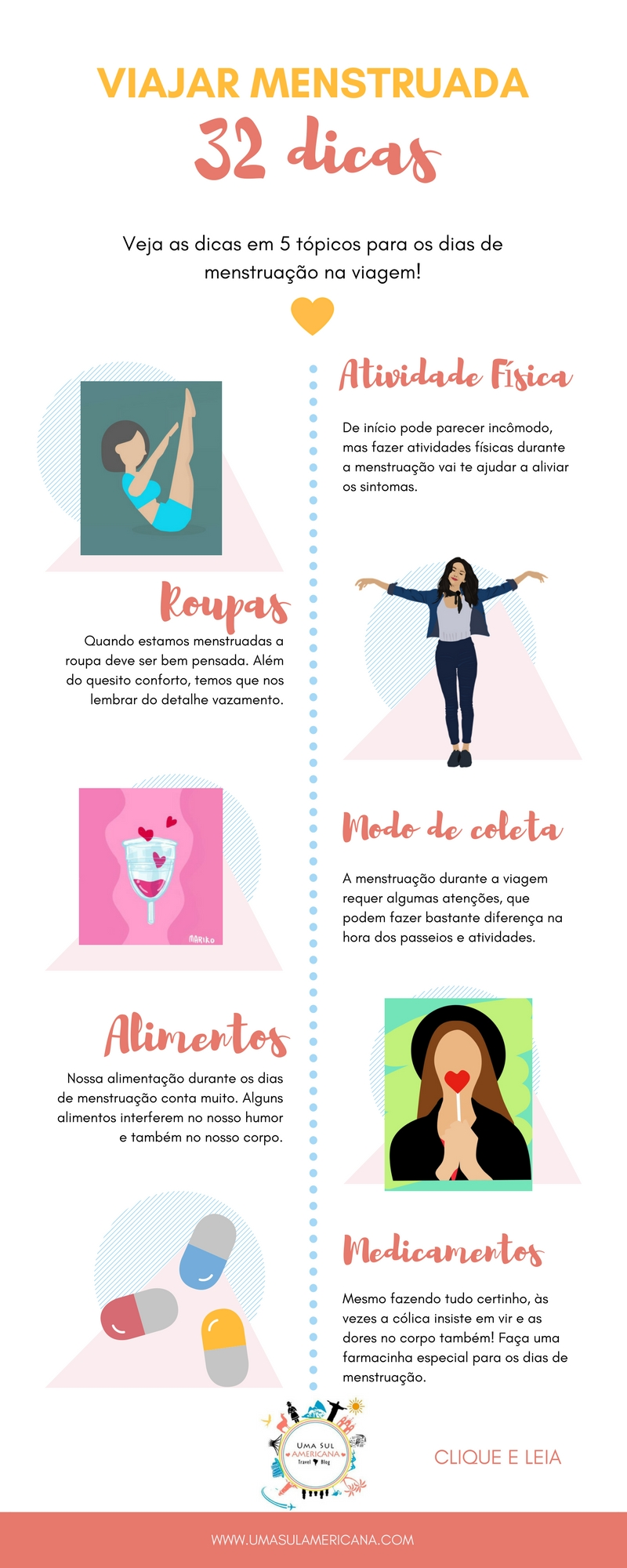 32 dicas para os dias de menstruação na viagem em 5 tópicos. Clique e veja as dicas para você viajar menstruada com tranquilidade! #dicas #women #traveller #tips #menstrual