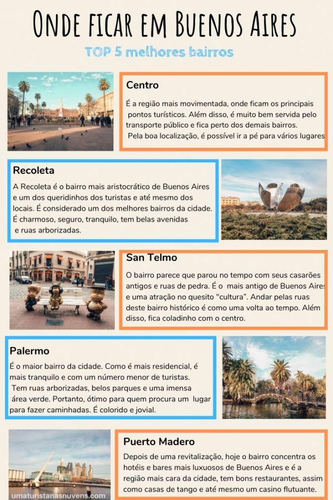 onde ficar em Buenos Aires - os melhores bairros