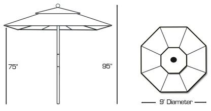 Specs for Galtech 131 Round Patio Umbrella