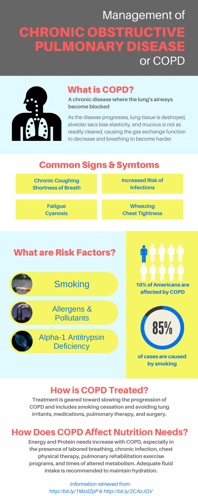 Becky Handley_COPD Overview_CLINICAL WEBPAGE_Infographic