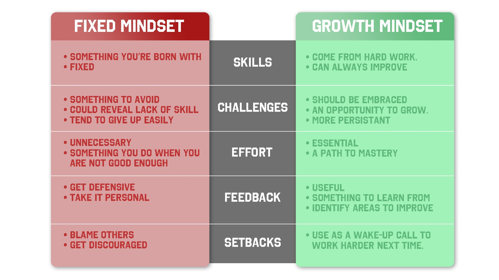 Images About Growth Vs Fixed Mindset