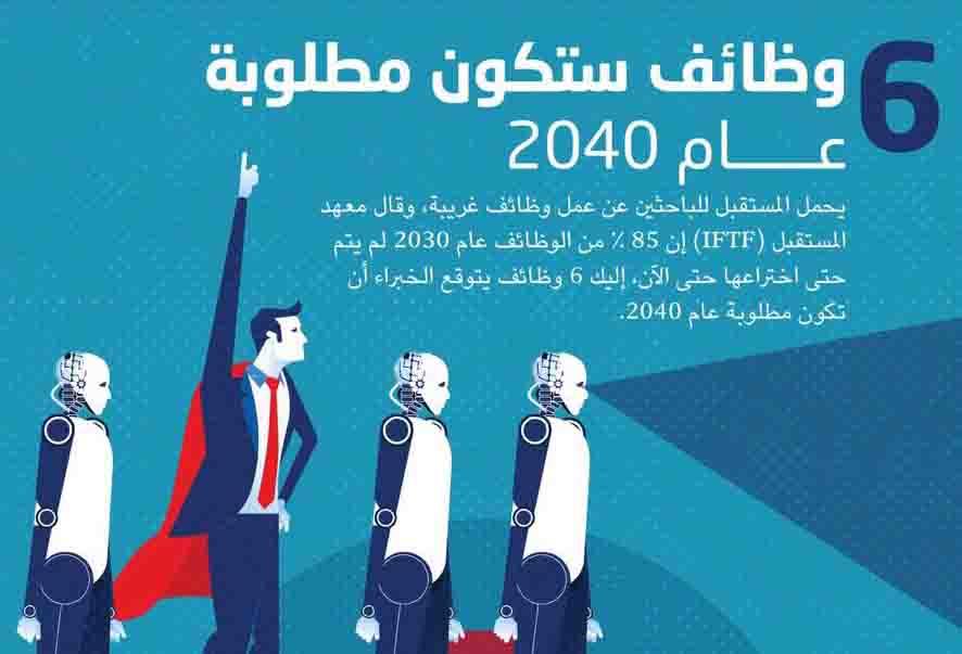 6 وظائف من المتوقع أن تكون مطلوبة بحلول عام 2040