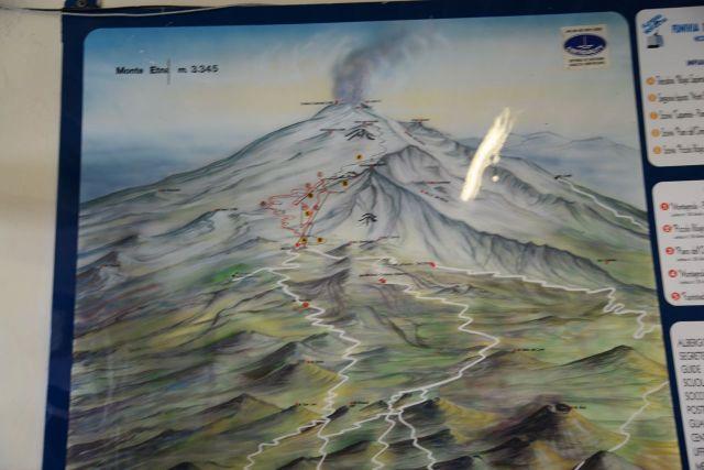 As estradas que levam ao Etna