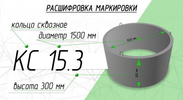Кольца ЖБИ Воронеж, железобетонные кольца ЖБИ от 700 ₽— УМС-22