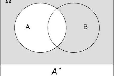 Union de conjuntos diagrama de venn full hd maps locations de venn operaciones con conjuntos diferencia de conjuntos complemento de un conjunto en el diagrama de venn nuevo en hd complemento de un conjunto en el ccuart Images
