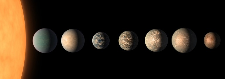 Trappist-1: Dünya-Benzeri Gezegenler Peşinde