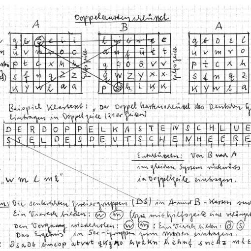 История загадочной и легендарной шифровальной Enigma 5