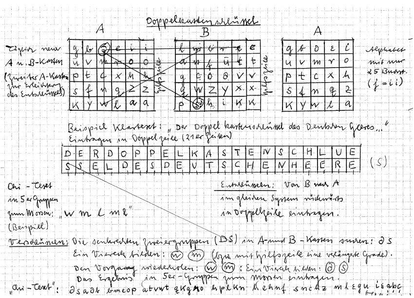 История загадочной и легендарной шифровальной Enigma 6