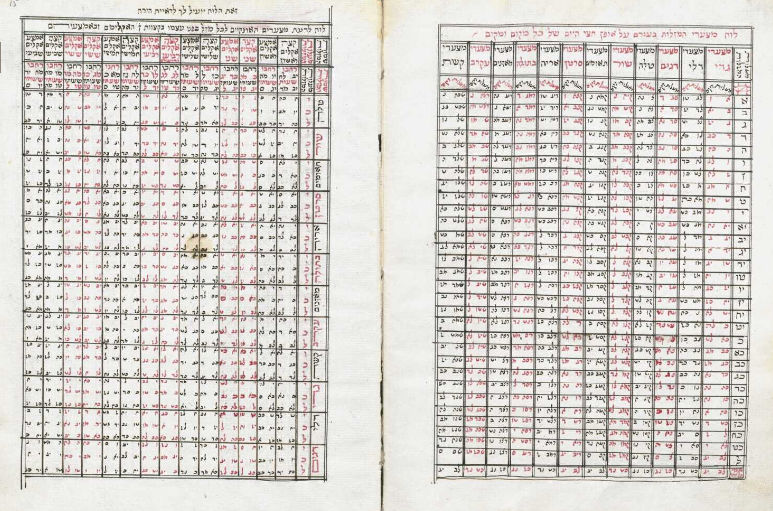 Астроном, чьими справочниками пользовались Христофор Колумб и Васко да Гама в своих исторических путешествиях 12