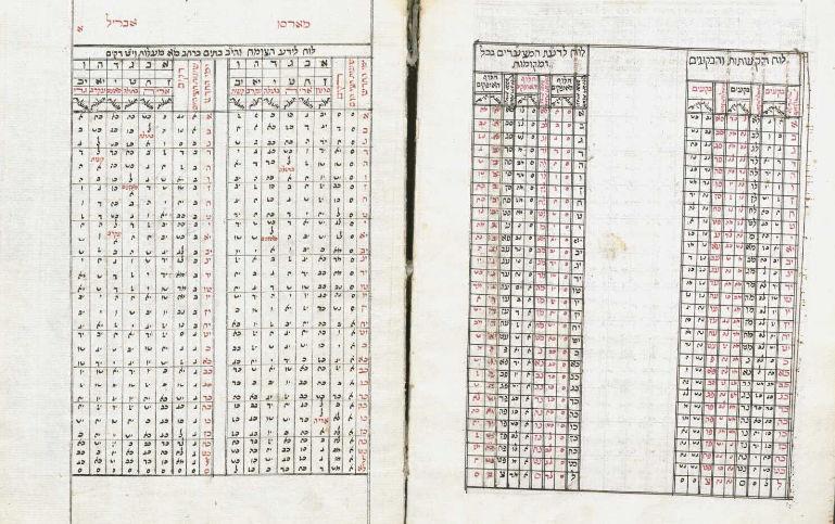 Астроном, чьими справочниками пользовались Христофор Колумб и Васко да Гама в своих исторических путешествиях 11