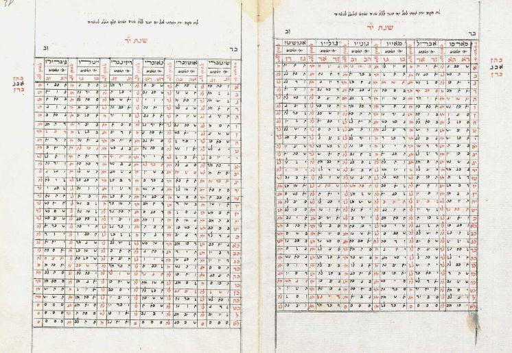 Астроном, чьими справочниками пользовались Христофор Колумб и Васко да Гама в своих исторических путешествиях 10