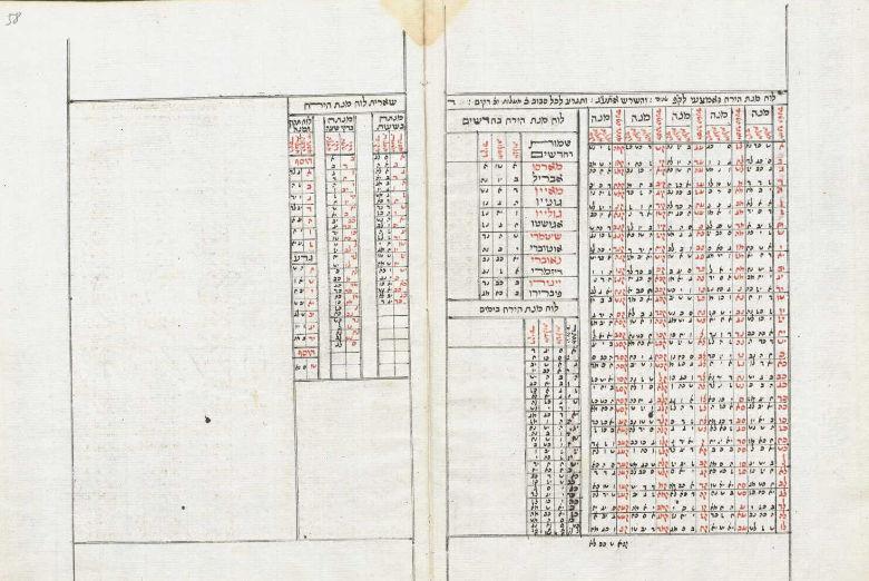 Астроном, чьими справочниками пользовались Христофор Колумб и Васко да Гама в своих исторических путешествиях 9