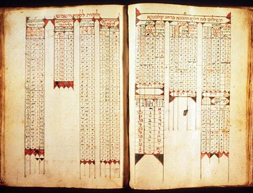 Астроном, чьими справочниками пользовались Христофор Колумб и Васко да Гама в своих исторических путешествиях 16