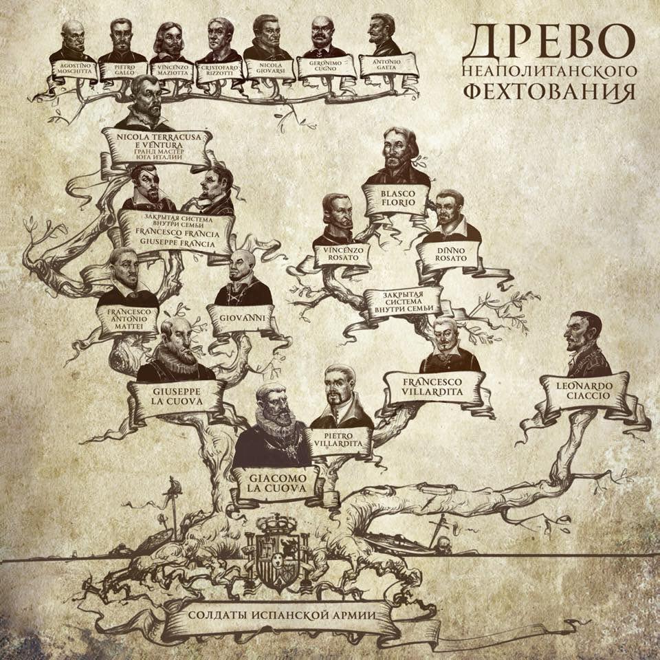 Научное открытие украинского ученого. Найден уникальный документ 1825 года 6