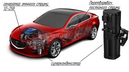 Система рекуперації кінетичної енергії. Від формули 1 до твого авто. 8