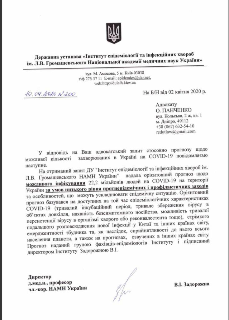 О запредельной статистике НАМН Украины 2